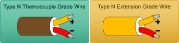 Type N Thermocouple Grade Wire