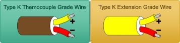 Type K Thermocouple